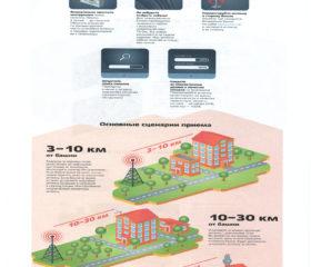 Сборка антенн028 (1)